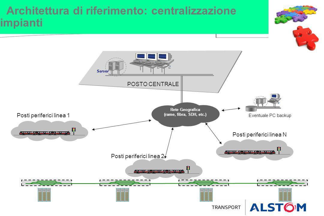 Architettura di riferimento: centralizzazione impianti