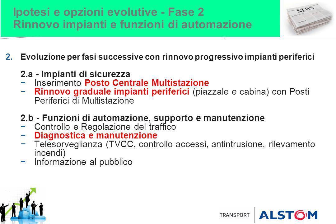 Ipotesi e opzioni evolutive - Fase 2 Rinnovo impianti e funzioni di automazione