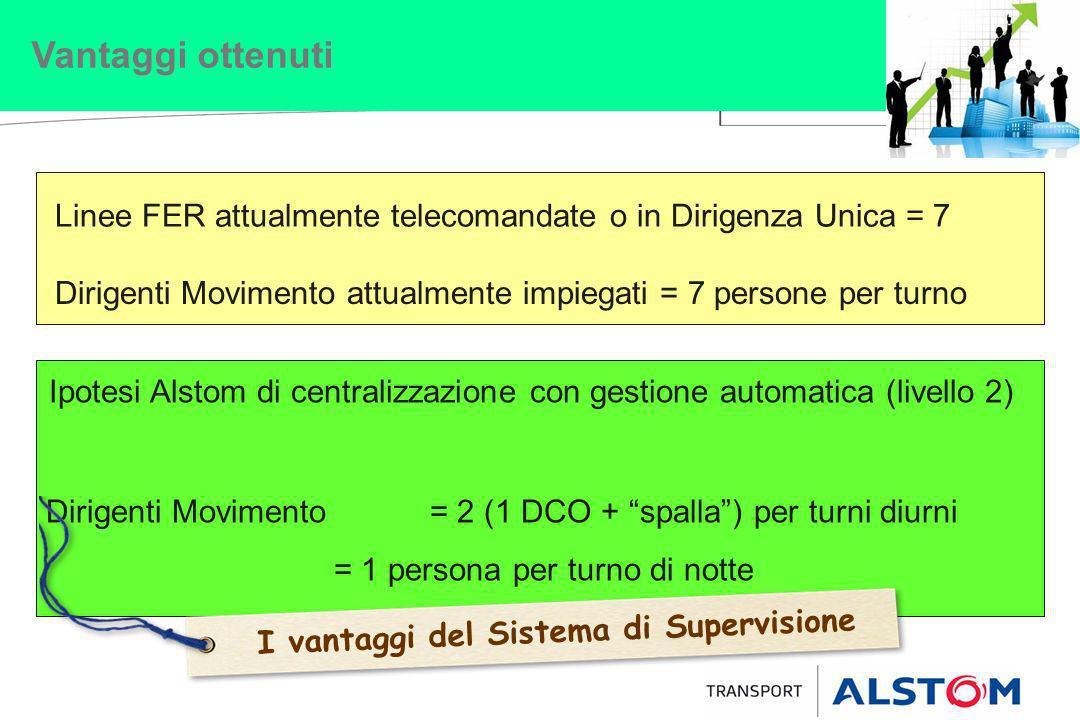 Ipotesi Alstom di centralizzazione con gestione automatica (livello 2)