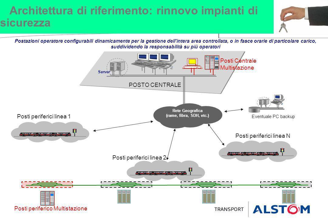 Architettura di riferimento: rinnovo impianti di sicurezza