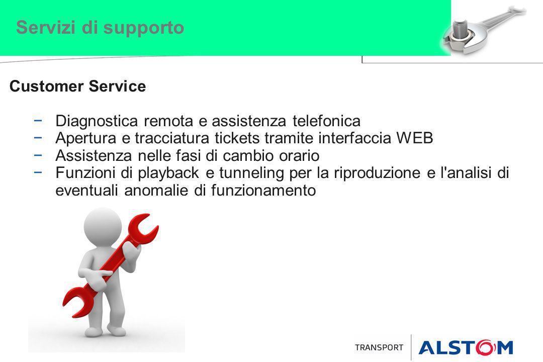 Servizi di supporto Customer Service