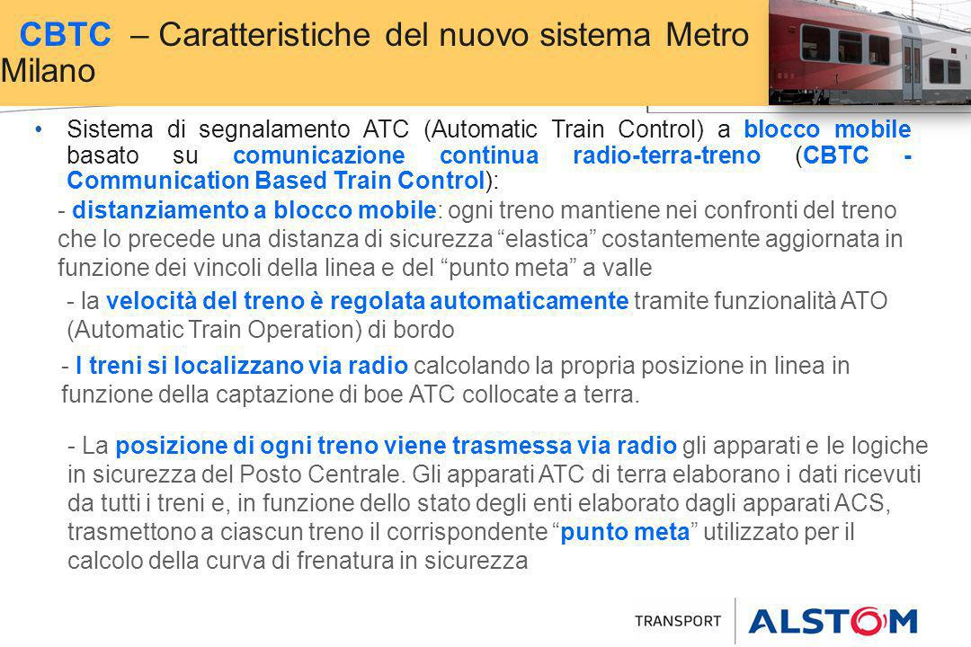 CBTC – Caratteristiche del nuovo sistema Metro Milano