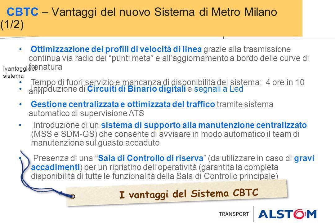 CBTC – Vantaggi del nuovo Sistema di Metro Milano (1/2)