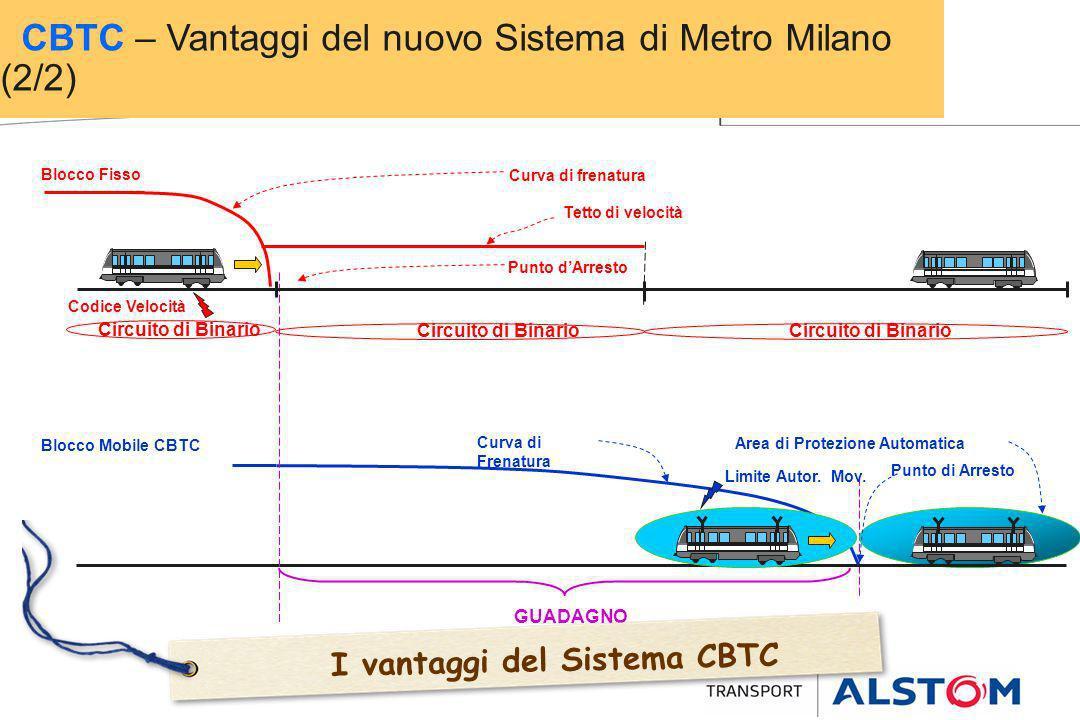 CBTC – Vantaggi del nuovo Sistema di Metro Milano (2/2)
