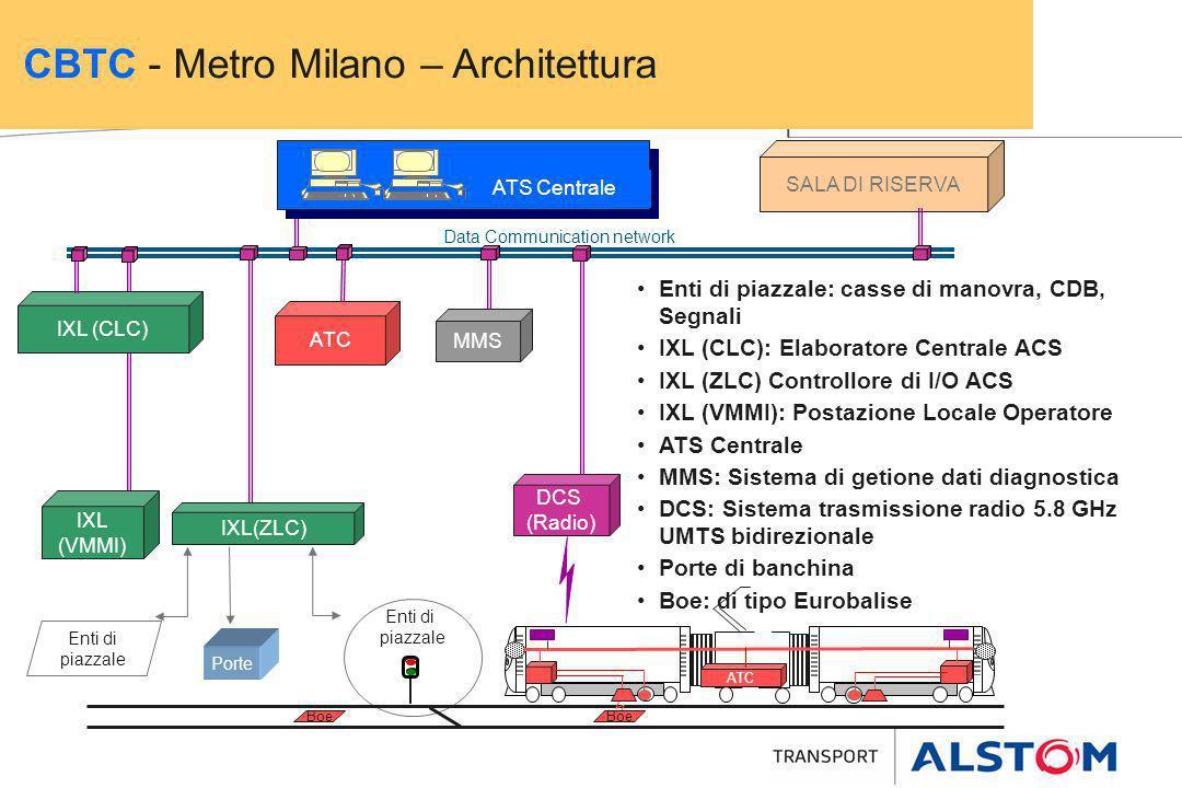CBTC - Metro Milano – Architettura