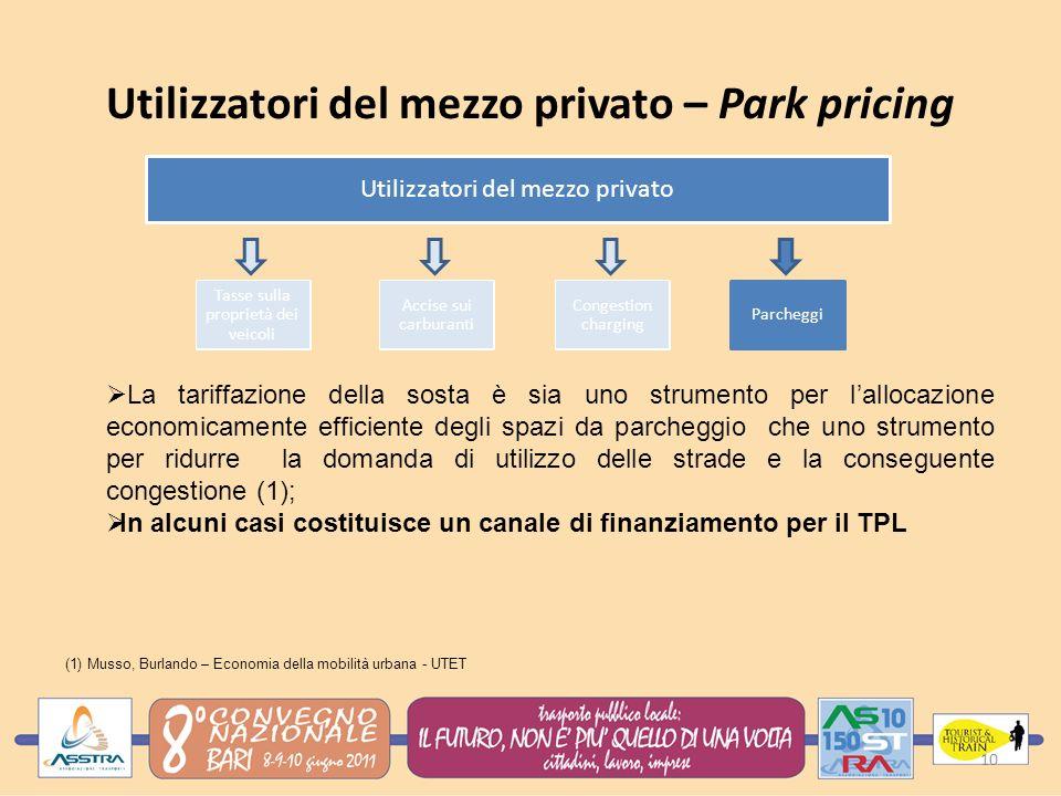 Utilizzatori del mezzo privato – Park pricing
