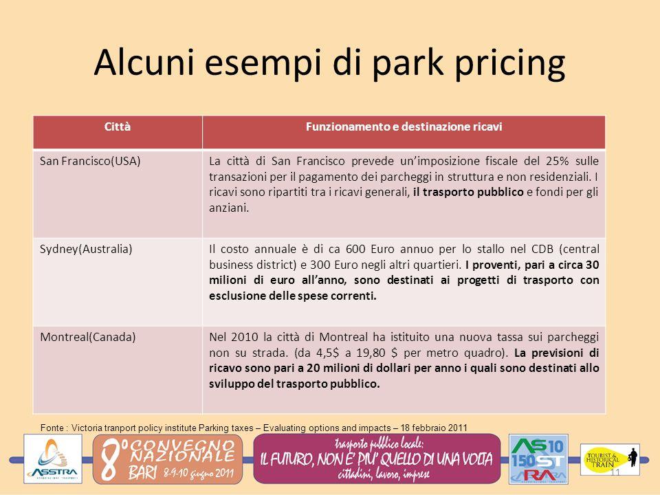 Alcuni esempi di park pricing