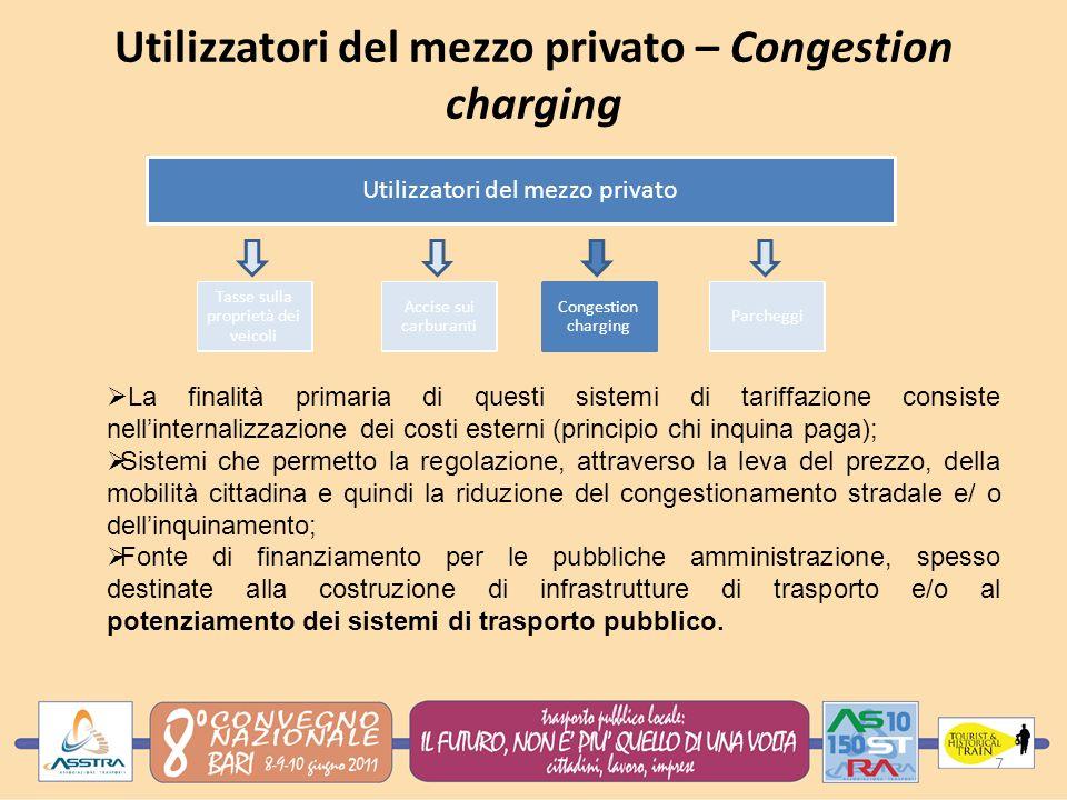 Utilizzatori del mezzo privato – Congestion charging