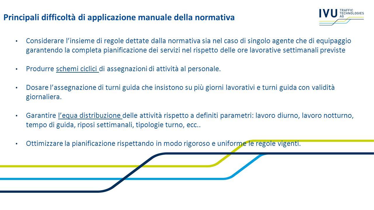 Principali difficoltà di applicazione manuale della normativa