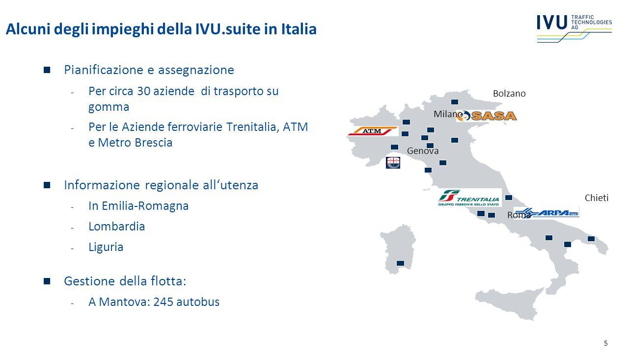 Alcuni degli impieghi della IVU.suite in Italia