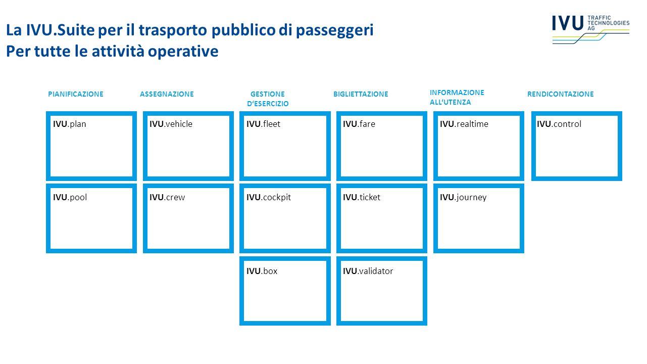 La IVU.Suite per il trasporto pubblico di passeggeri Per tutte le attività operative