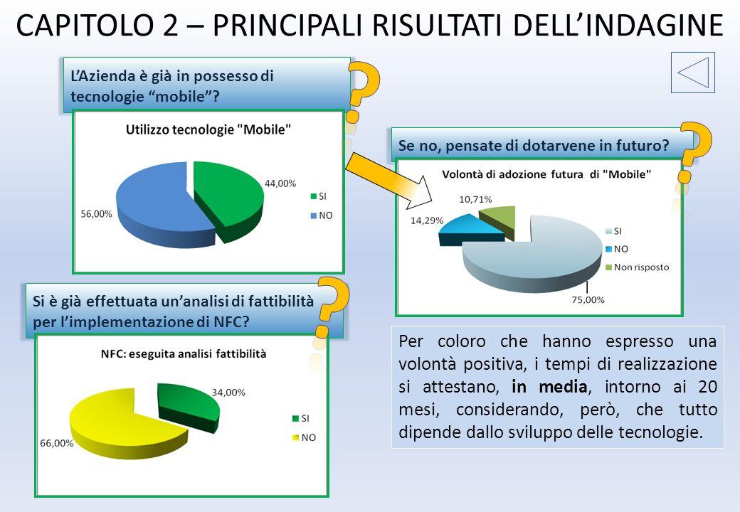 CAPITOLO 2 – PRINCIPALI RISULTATI DELL'INDAGINE