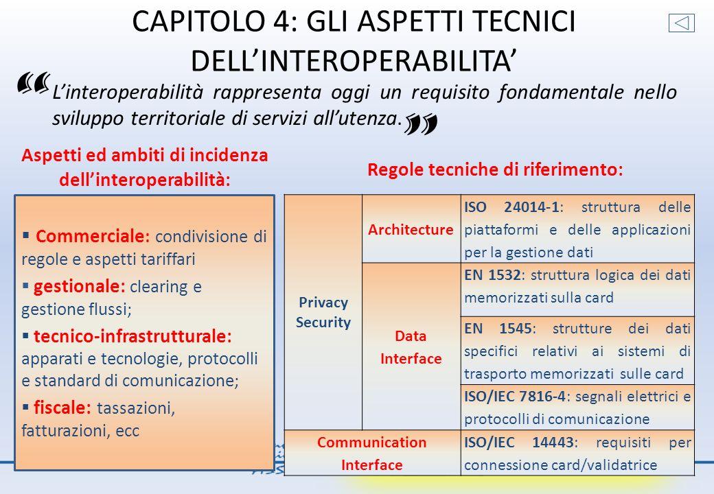 CAPITOLO 4: GLI ASPETTI TECNICI DELL'INTEROPERABILITA'