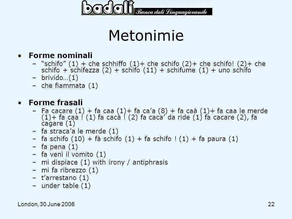Metonimie Forme nominali Forme frasali