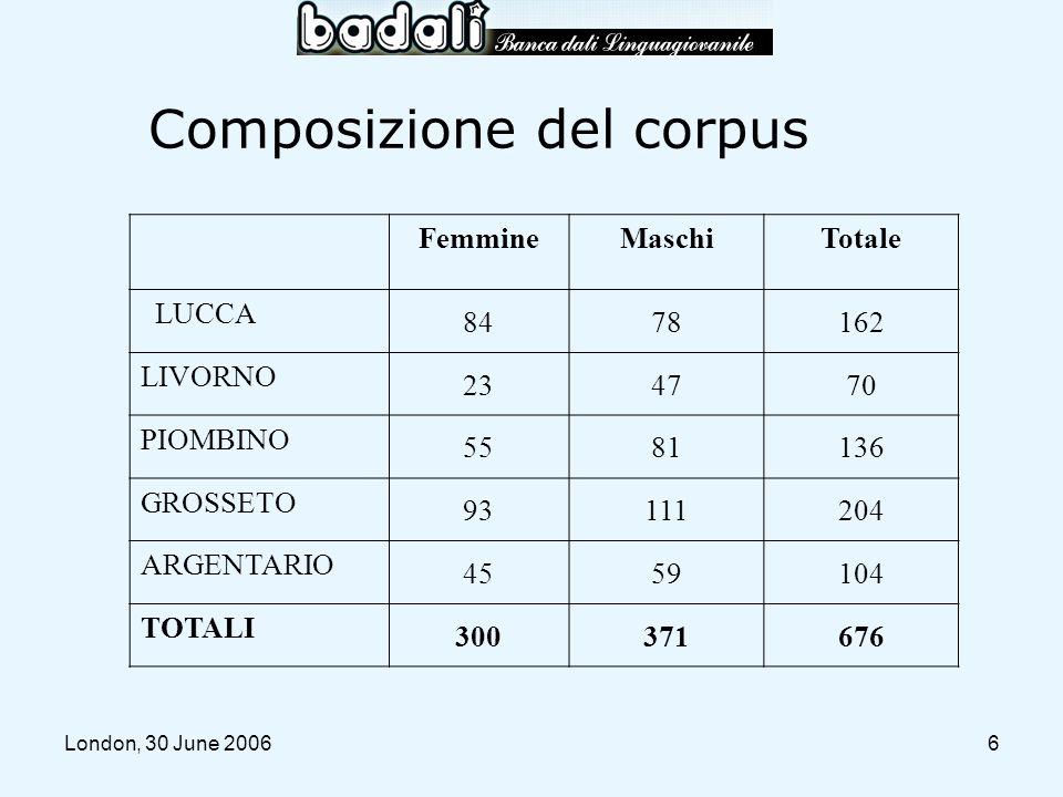 Composizione del corpus