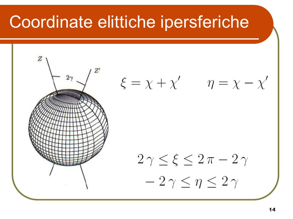 Coordinate elittiche ipersferiche