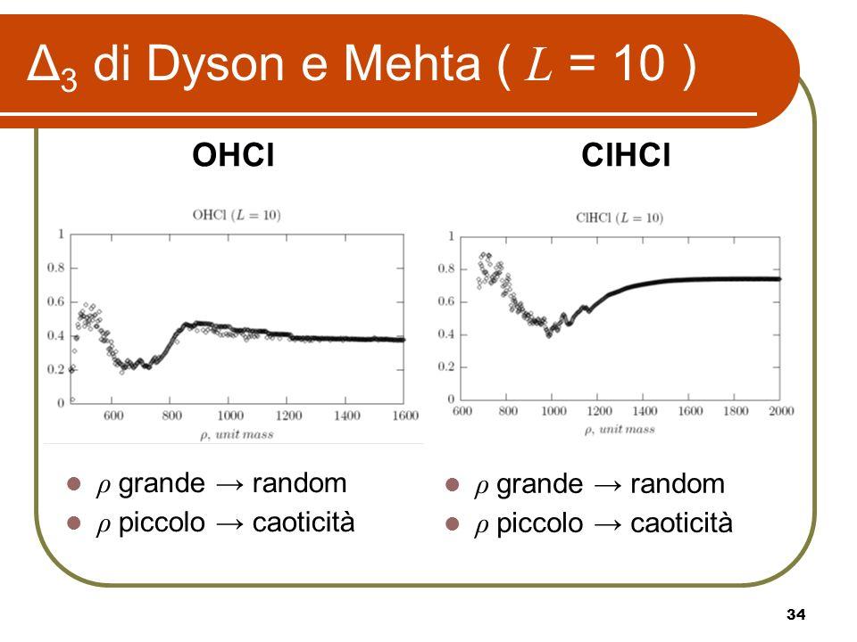 Δ3 di Dyson e Mehta ( L = 10 ) OHCl ClHCl ρ grande → random