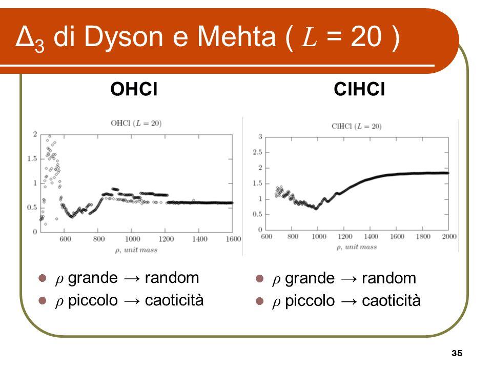 Δ3 di Dyson e Mehta ( L = 20 ) OHCl ClHCl ρ grande → random