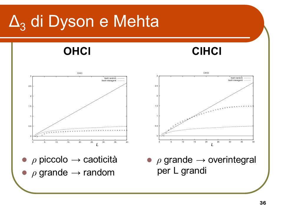 Δ3 di Dyson e Mehta OHCl ClHCl ρ piccolo → caoticità
