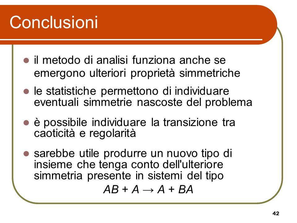 Conclusioni il metodo di analisi funziona anche se emergono ulteriori proprietà simmetriche.