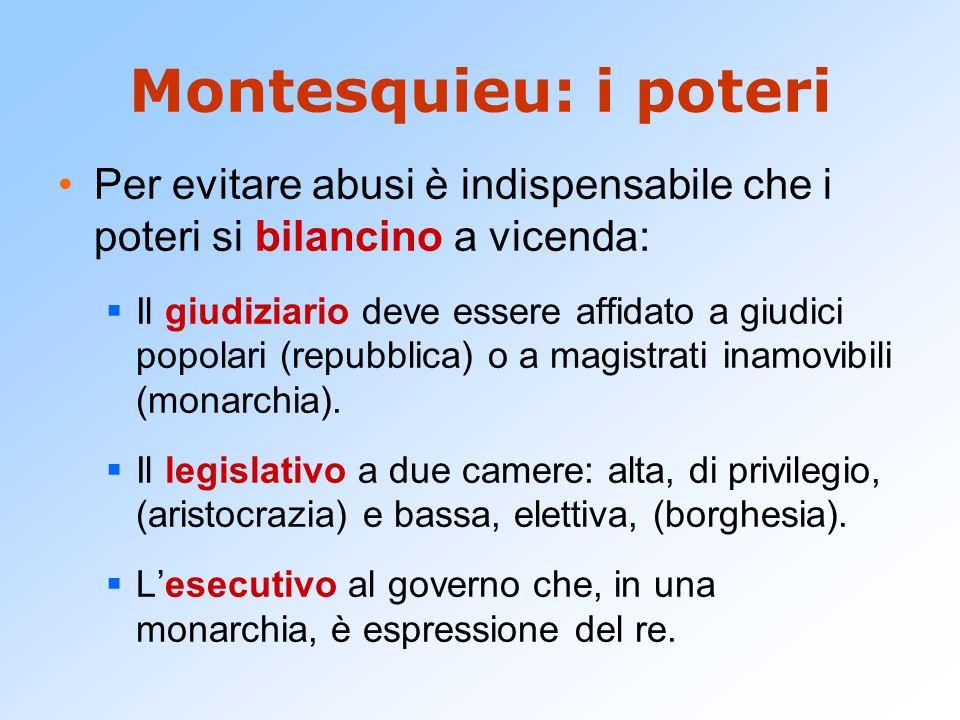 Montesquieu: i poteri Per evitare abusi è indispensabile che i poteri si bilancino a vicenda: