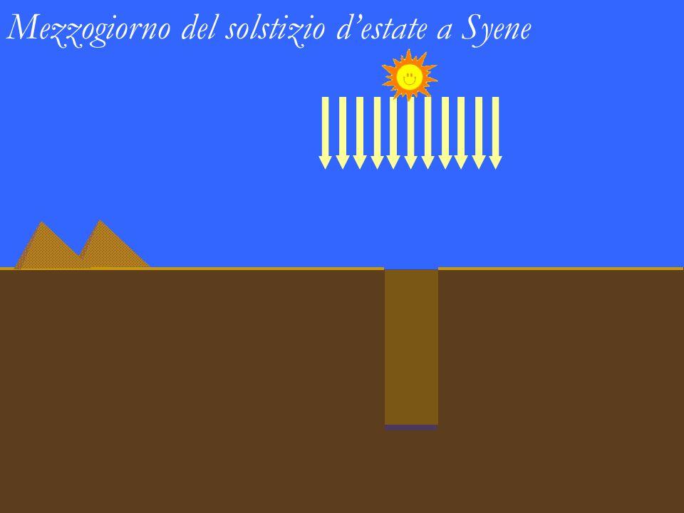 Mezzogiorno del solstizio d'estate a Syene