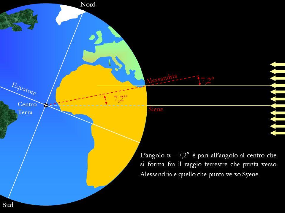 7,2° 7,2° Nord Alessandria Equatore Siene