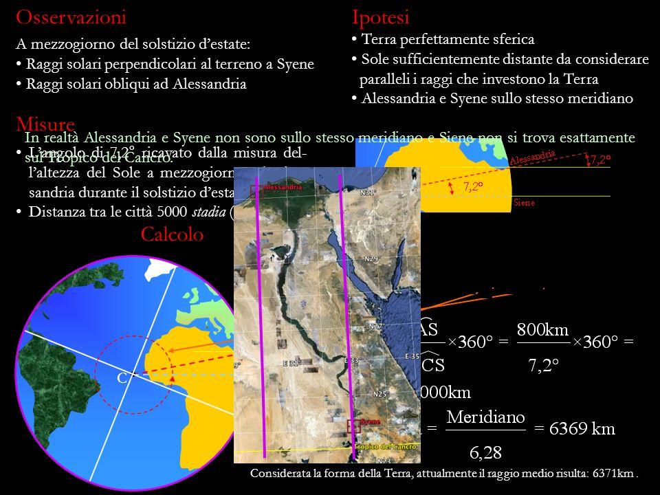 Osservazioni Ipotesi Misure Calcolo AS : Meridiano = ACS : 360°