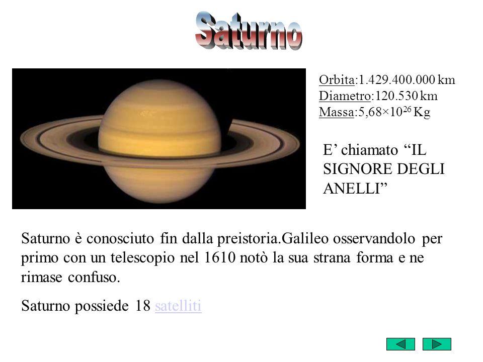 Saturno E' chiamato IL SIGNORE DEGLI ANELLI
