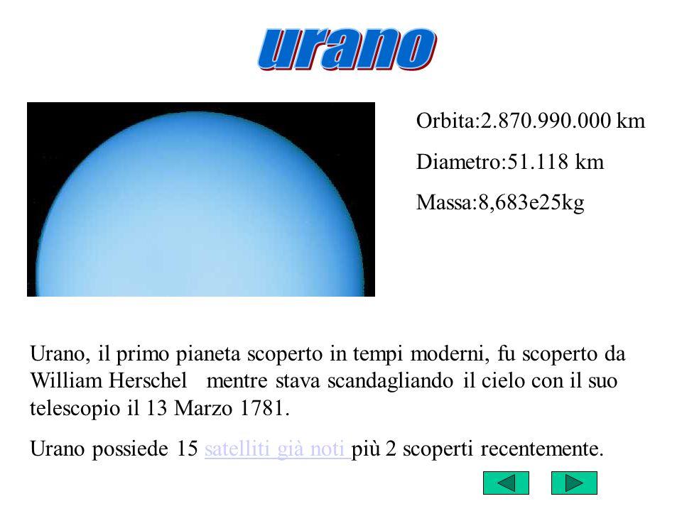urano Orbita:2.870.990.000 km Diametro:51.118 km Massa:8,683e25kg