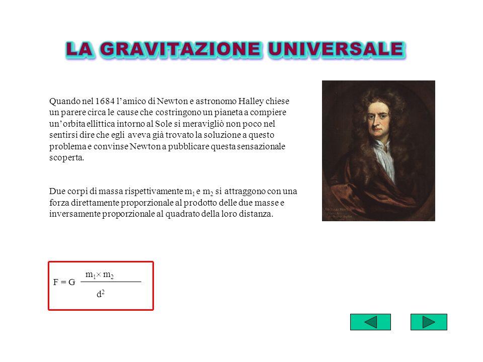 Quando nel 1684 l'amico di Newton e astronomo Halley chiese un parere circa le cause che costringono un pianeta a compiere un'orbita ellittica intorno al Sole si meravigliò non poco nel sentirsi dire che egli aveva già trovato la soluzione a questo problema e convinse Newton a pubblicare questa sensazionale scoperta.
