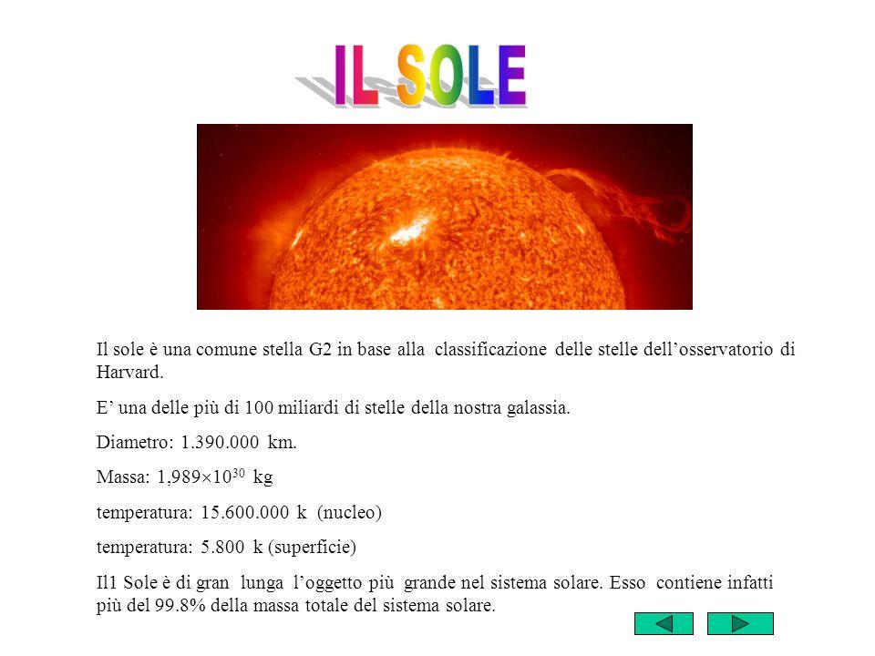 IL SOLE Il sole è una comune stella G2 in base alla classificazione delle stelle dell'osservatorio di Harvard.