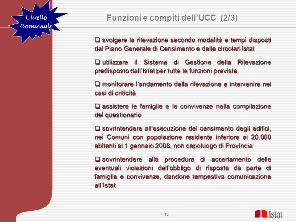 Funzioni e compiti dell'UCC (2/3)