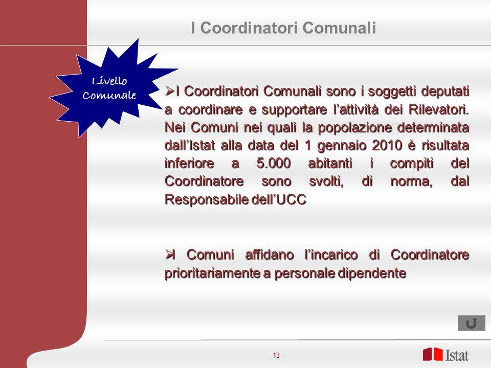 I Coordinatori Comunali