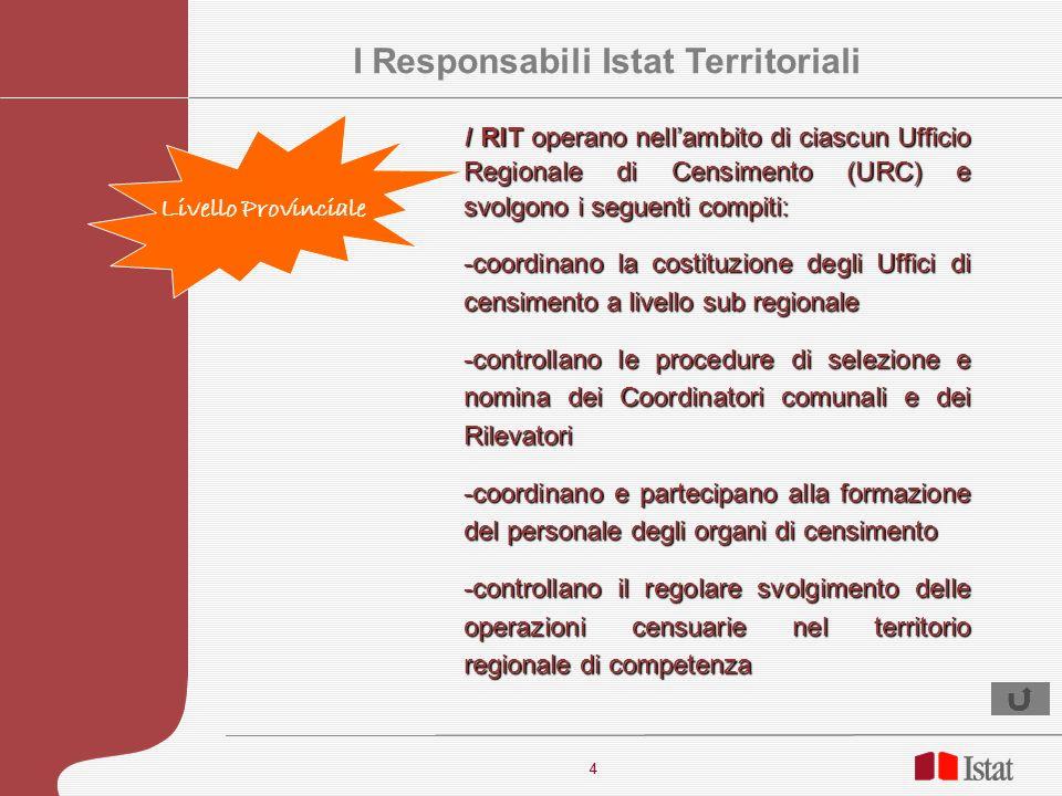 I Responsabili Istat Territoriali