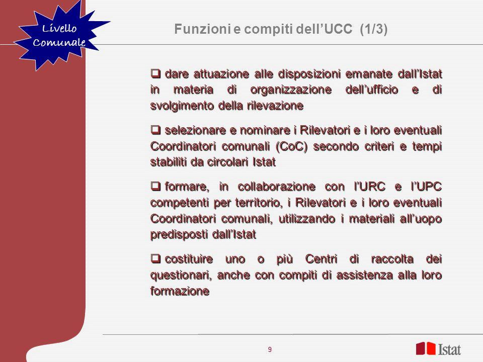Funzioni e compiti dell'UCC (1/3)