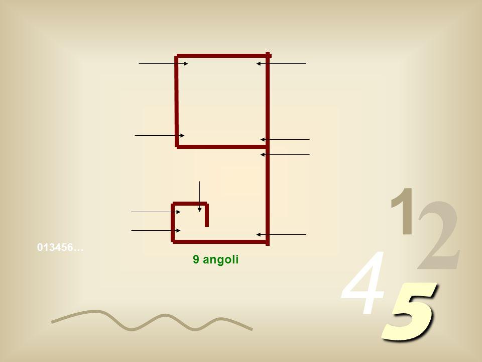 1 2 4 013456… 5 9 angoli