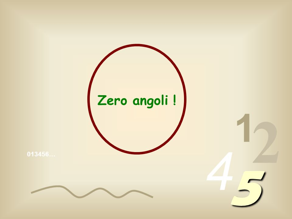 Zero angoli ! 1 2 4 013456… 5