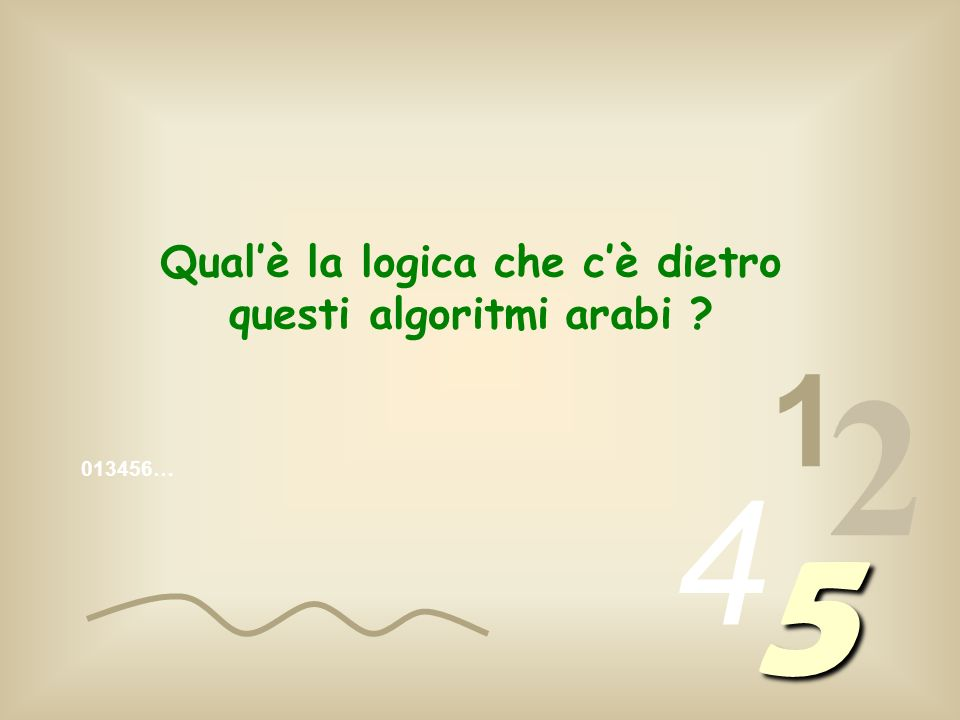 Qual'è la logica che c'è dietro questi algoritmi arabi