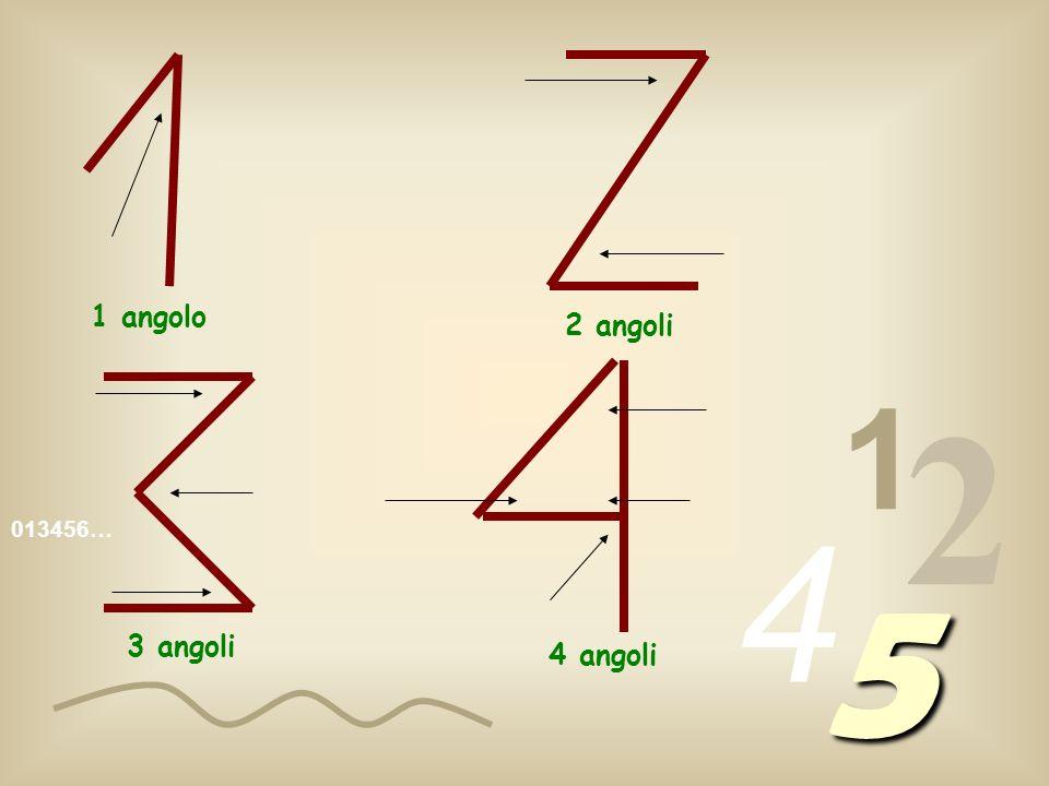 1 angolo 2 angoli 1 2 4 013456… 5 3 angoli 4 angoli