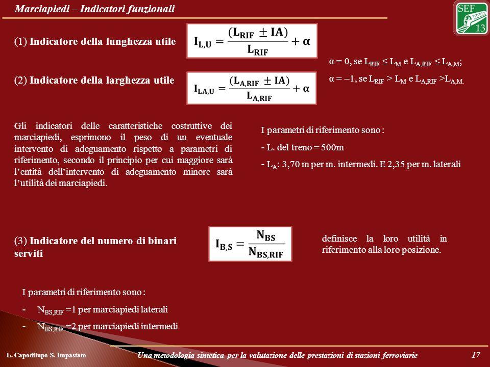 Marciapiedi – Indicatori funzionali