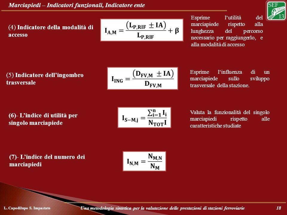 Marciapiedi – Indicatori funzionali, Indicatore ente