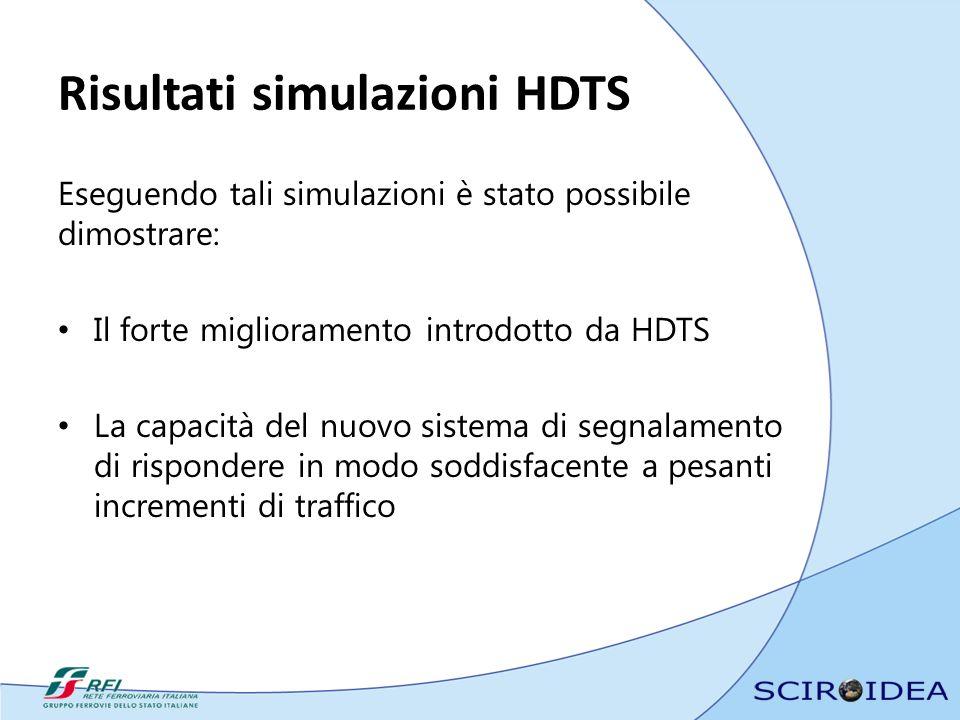 Risultati simulazioni HDTS