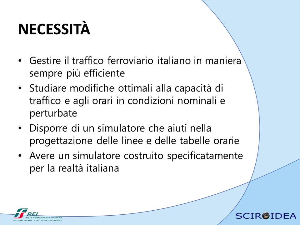 NECESSITÀ Gestire il traffico ferroviario italiano in maniera sempre più efficiente.
