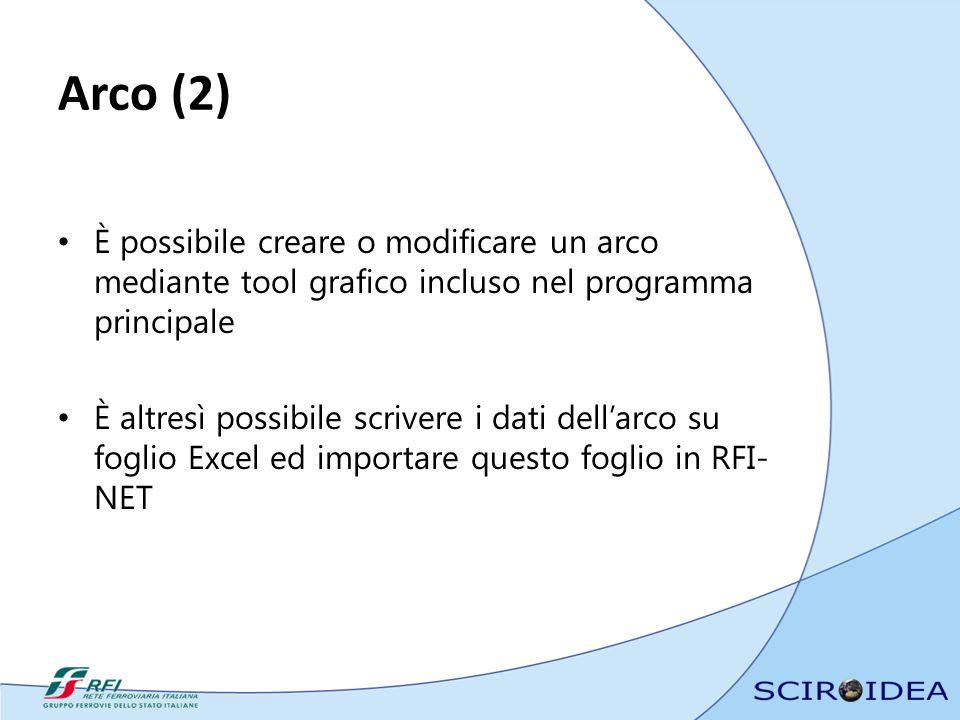 Arco (2) È possibile creare o modificare un arco mediante tool grafico incluso nel programma principale.