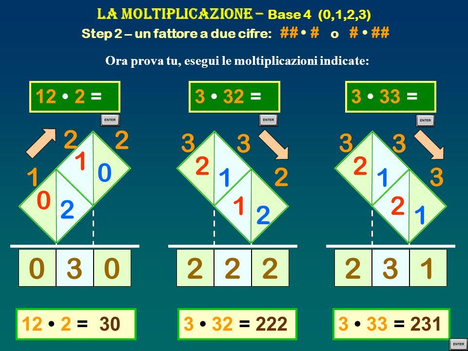 La Moltiplicazione – Base 4 (0,1,2,3) Step 2 – un fattore a due cifre: ## • # o # • ##
