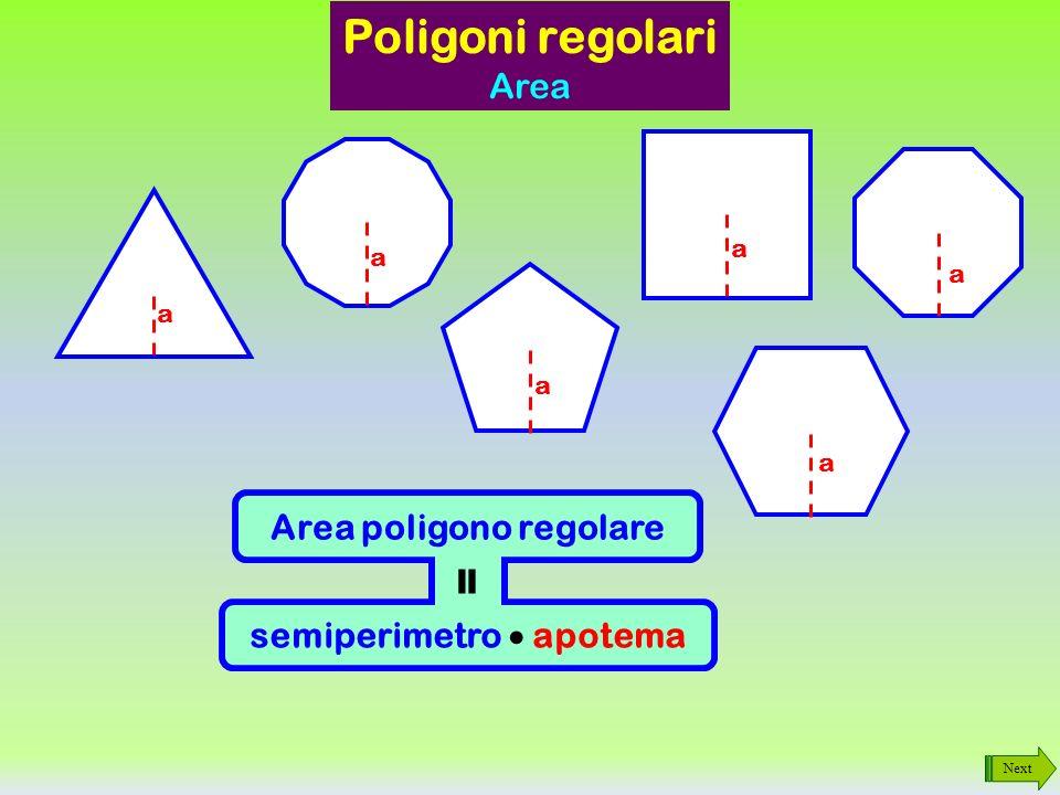 Area poligono regolare semiperimetro  apotema