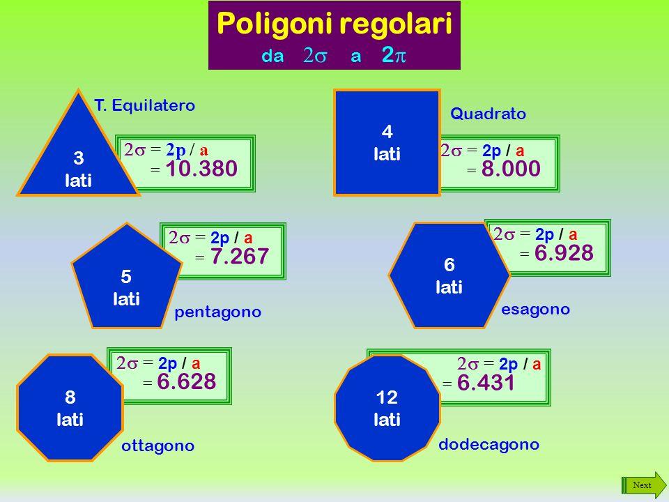 Poligoni regolari da 2s a 2p 3 lati 4 lati 2s = 2p / a 2s = 2p / a 5