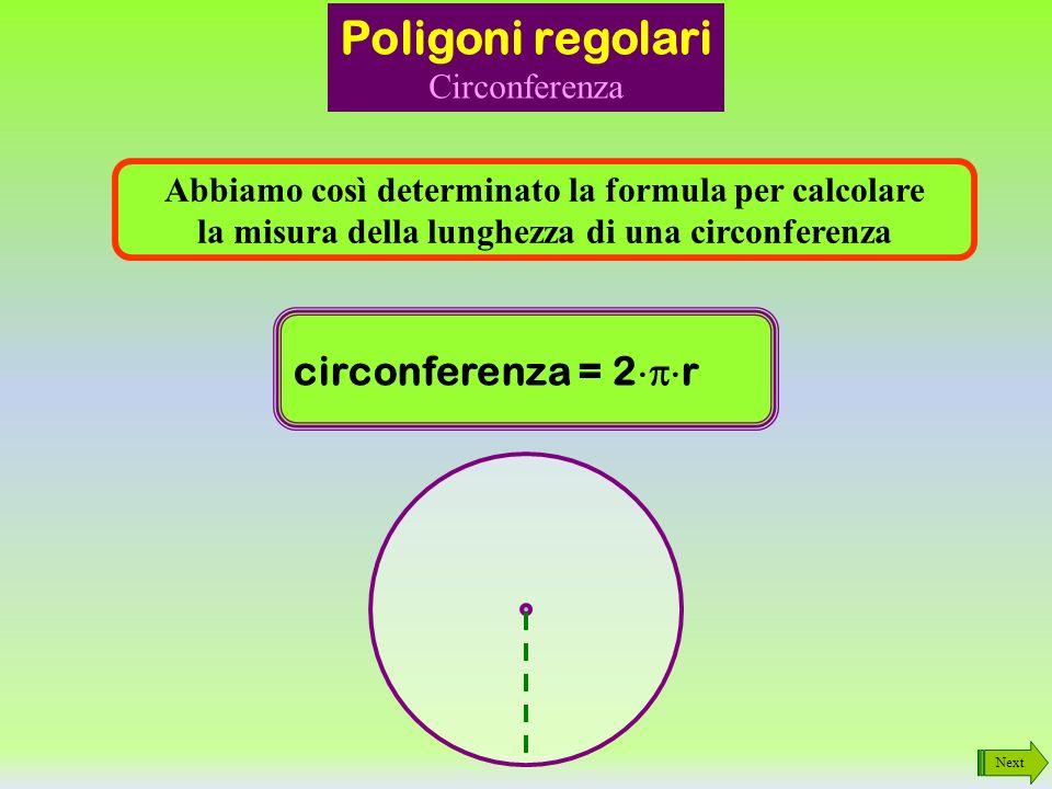 Poligoni regolari circonferenza = 2r Circonferenza