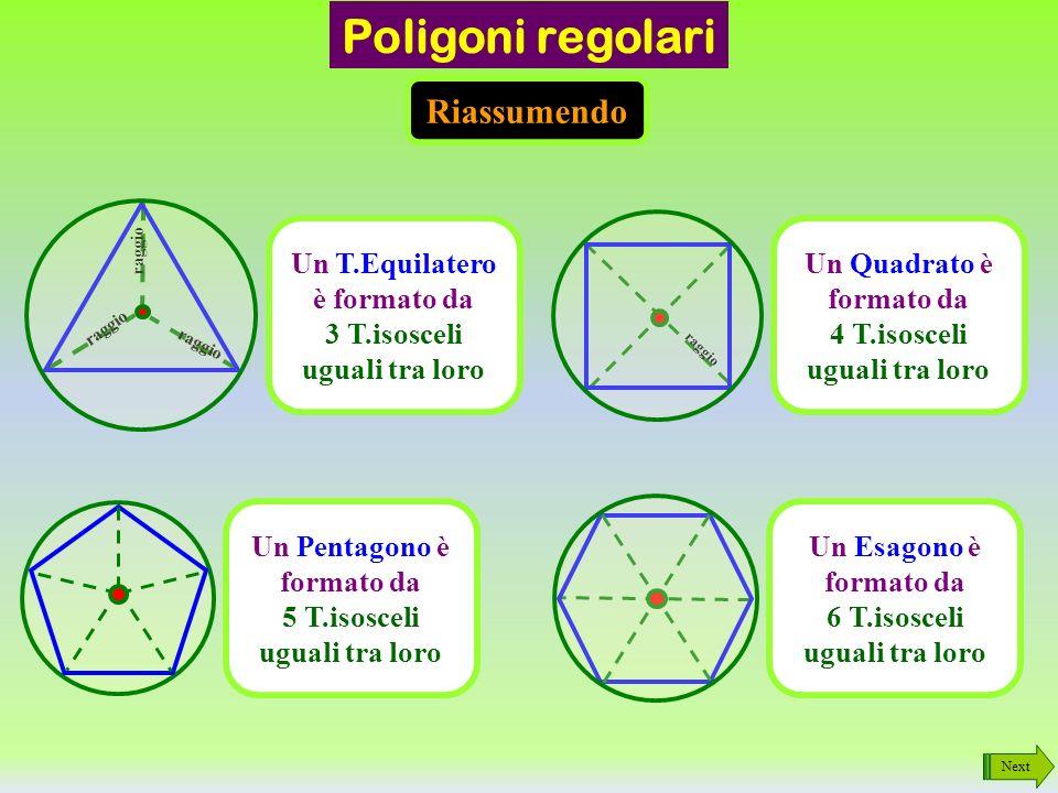 Poligoni regolari Riassumendo Un T.Equilatero è formato da